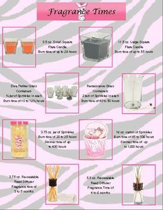 Fragrance burn time for Pink Zebra Candles & Sprinkles…
