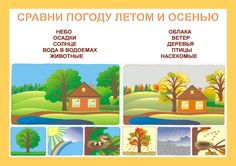 Что такое осень? - Babyblog.ru