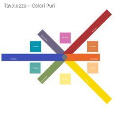 Tavolozza: Colori Puri