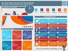 À quelle heure poster sur les réseaux sociaux? #rs #cm #socialmedia