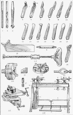 Fig. 22. Metalworker's tools.