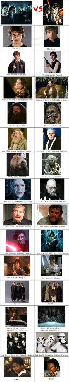 Harry Potter / Star Wars Comparison - funny, I was just thinking about this over the weekend when we watched the marathon on TV!