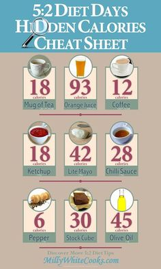 5:2 Diet Tips - Fasting Day Hidden Calories Tip Cheat Sheet Infographic, with downloadable PDF and free Diet Snacks Recipe Booklet