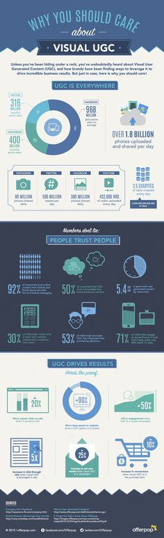 The Power of Social Persuasion: How Brands Can Let Consumers Do the Marketing. #infographic #smm