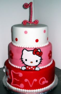 Hello Kitty first birthday cake...