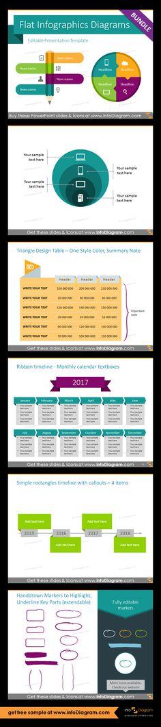 Food Maps UM Go Green Timeline Examples Pinterest - sample calendar timeline