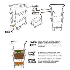 Compost Bucket, Compost Tumbler, Composting 101, Composting Toilet, Urban Composting, Kitchen Compost Bin, Victorian Greenhouses, Indoor Aquaponics, Compost