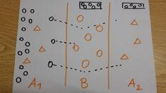 Drei-Felder-Ball