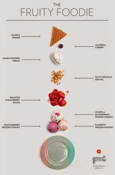 Jeni's Splendid Ice Creams - Google+