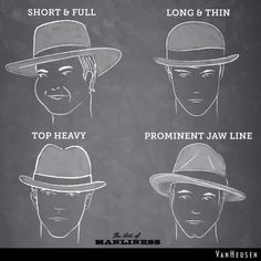 HOW TO WEAR A HAT (according to face's shape) #infographic #mensfashion #VanHeusen