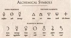 simbolos alquimia - Buscar con Google