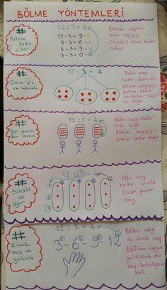 "Bolme teknikleri [ ""Bölmenin Her türlü mantığı :)"" ] # Math 8, Fun Math, Math Games, Math Activities, Primary Education, Education English, Special Education, Math For Kids, Math Skills"