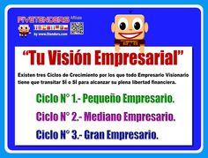 """FiveTenders  · """" Tu VISIÓN EMPRESARIAL """"  - Ciclo Nº1 - Ciclo Nº2 - Ciclo Nº3   http://www.5tenders.com/affiliates/uid/socios_1"""