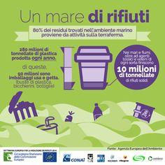 Un mare di rifiuti? Diciamo stop! #SERR2014 #SERR14 #SERR #EWWR