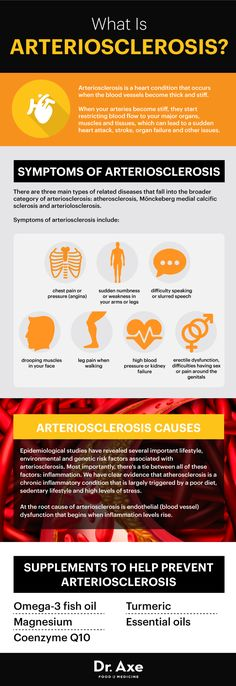 What is arteriosclerosis? - Dr. Axe http://www.draxe.com #health #holistic #natural