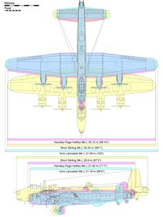Plan comparison of the RAF's Halifax, Lancaster, and Stirling bombers.