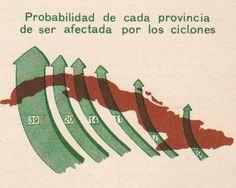 Atlas de Cuba   1949   Gerrardo Canet & Erwin Raisz