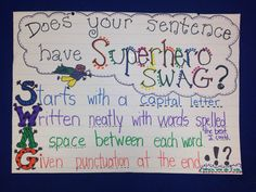 swag anchor chart - Yahoo Image Search Results