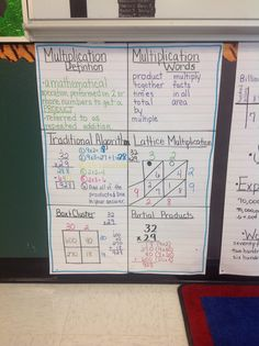 Multiplication anchor chart (image only) Multiplication Anchor Charts, Math Charts, Math Anchor Charts, Lattice Multiplication, Fractions, Math Teacher, Math Classroom, Teaching Math, Teaching Time