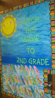 Cute classroom door for the beach theme classroom {picture only, broken link} Classroom Bulletin Boards, Classroom Door, Future Classroom, Classroom Themes, Classroom Organization, Classroom Secrets, Classroom Pictures, Classroom Design, Classroom Management