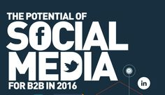 http://www.realbusinessrescue.co.uk/news/how-b2b-businesses-are-tackling-social-media-in-2016