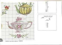I'd like to create a cross stitch clock design for kitchen. I thought high noon tea would be the perfect motif. My runner up would herbs, spices and vegetables. These are the patterns I'm looking at.