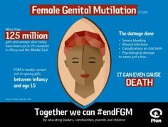 On the International Day of Zero Tolerance to Female Genital Mutilation we look at the story Nkatha, a young Kenyan girl that underwent FGM at the age of Plan France, Cant Hold Us, Days For Girls, Gender Issues, Mean People, Intersectional Feminism, Interesting Information, Knowledge Is Power, Equal Rights