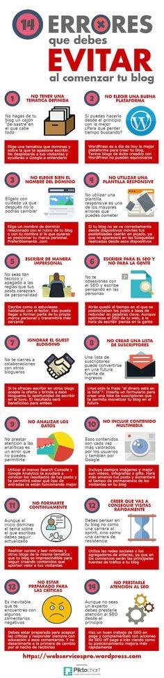 14 Errores que debes evitar al empezar tu Blog #infografia