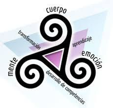 Resultado de imagen para simbolos celtas y su significado