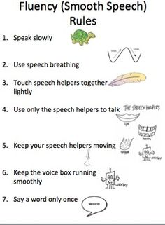 Fluency Rules (Smooth Speech)