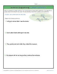 Sentence Diagramming Articles Sentences Articles And Worksheets