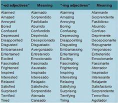 Resultado de imagen para 50 adjetivos calificativos en ingles