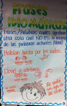 Anchor charts- figurative language Frases Idiómaticas - Lenguaje Figurado Español
