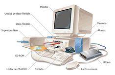 Componentes de un Ordenador Hardware