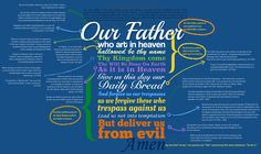 Our Father info graphic