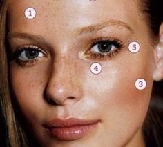 Hot Hot Heat: 5 Steps to Melt-Proof Makeup