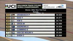 2016 world championship junior women 500 meter time trail.