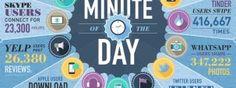 60-secondes-internet que se passe-t-il ? - Blog du modérateur - avril 2014