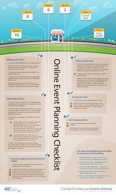 Event [online] planning checklist.
