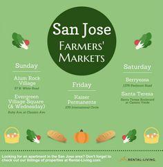 San Jose Farmers' Markets | Rental-Living