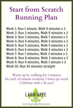 Start from Scratch Running Plan