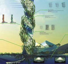 futuristic-green-architecture-acupuncture-tower by I.A. Lab of Taiwan University Green Architecture, Futuristic Architecture, Landscape Architecture, Concept Architecture, Sustainable Architecture, Sci Arc, Green Building, Building Facade, Acupuncture