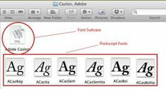 Choosing the Correct Font Format - What types of fonts to use for print and for the web.