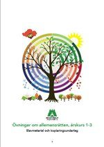 Åk 1-3, Elevmaterial, övningar till Allemansrätten Sustainable Development, Outdoor Fun, Geography, Sustainability, Preschool, School Stuff, Kid Garden, Kindergarten, Preschools