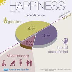 infographic_happiness_hashslush
