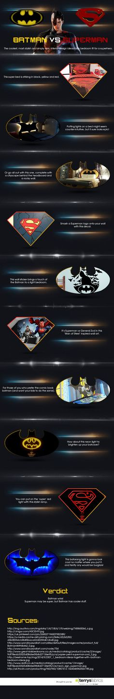 Batman vs Superman – battle of the bedrooms http://geekxgirls.com/article.php?ID=6716