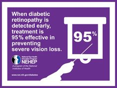 Early detection of diabetic retinopathy can prevent severe vision loss.