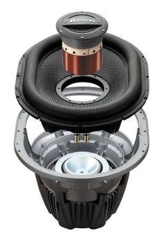 Pro Audio Speakers, Audio Music, Hifi Audio, Audio Design, Speaker Design, Car Audio Systems, High End Audio, Loudspeaker, Audiophile