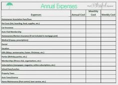 My Blissful Space - 31 Days to Saving Money {Annual Expenses}