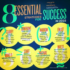 8 Essential Strategies for Success in 2015 Career Development, Personal Development, Ministry Leadership, In 2015, Living A Healthy Life, Cool House Designs, Emotional Intelligence, Make Money Online, Things To Think About